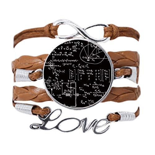 DIYthinker Matrix Mathematical Formulas Science Calculus Bracelet Love Chain Rope Ornament Wristband Gift