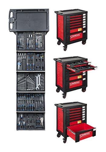 Stahlmayer Werkzeugwagen Expert-Line mit Werkzeug-Sortiment 186tlg. 7 Schubfächer (Rot)