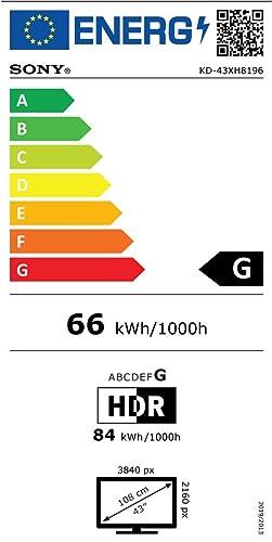 Etiqueta de eficiencia energética Sony KD-43XH8196