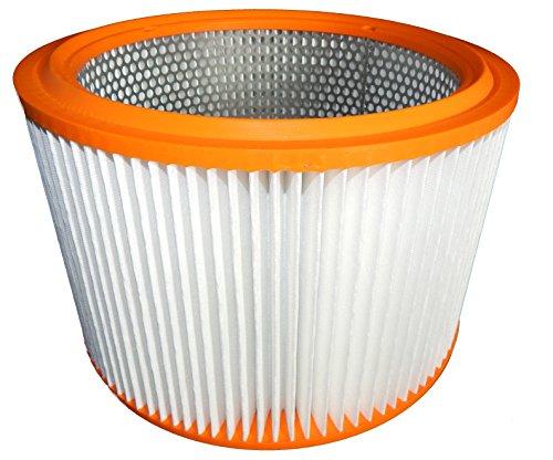 1x Filter geeignet für Hilti PES (auswaschbar) VCU40 / VCU 40 / Sauger