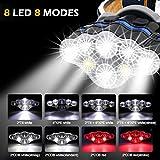 Immagine 1 lampada frontale 8 led modalit