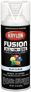 Krylon K02729007 Fusion All-in-One Spray Paint, Clear