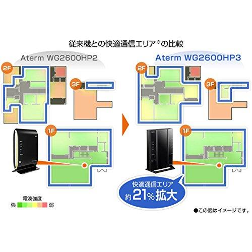 NEC『AtermWG2600HP3』