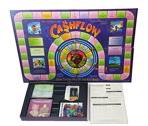 2 Boxes Cashflow 101
