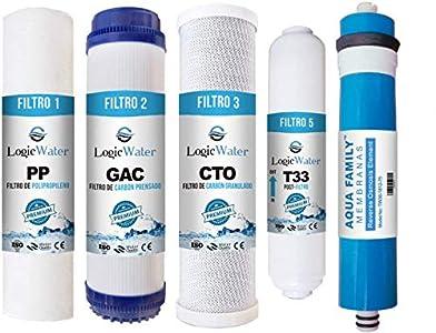 JACAR - Filtros de Osmosis inversa 5 etapas | Membrana Aquafamily | Universales - Nuevo Formato de filtracion Gold | Incluye Teflon + terminales