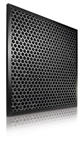 Philips AC4123/10 Filtro a Carboni Attivi