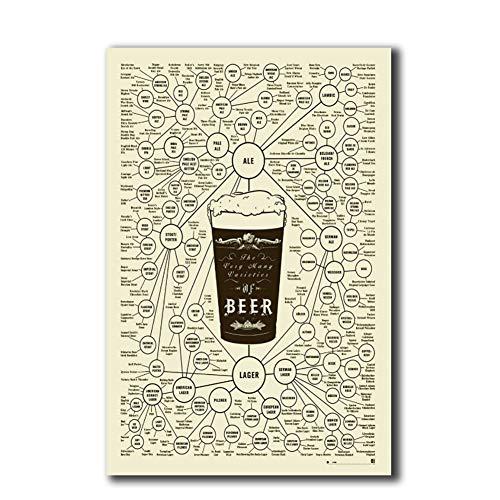 GIRDSS Carteles e Impresiones Tipos de Cerveza Varios Carteles de Arte de Cerveza Lienzo Pintura decoración del hogar-50X70cm sin Marco
