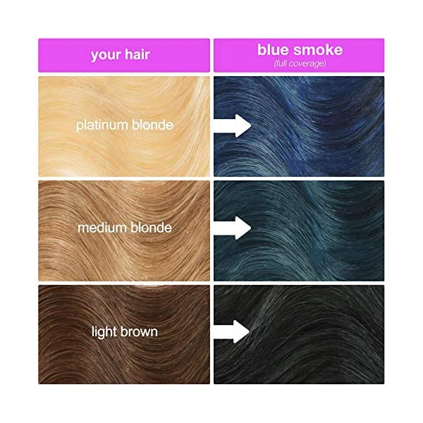 Lime Crime Unicorn Hair Dye, Blue Smoke - Navy Blue Fantasy Hair Color - Full Coverage, Ultra-Conditioning, Semi-Permanent, Damage-Free Formula - Vegan - 6.76 fl oz 8