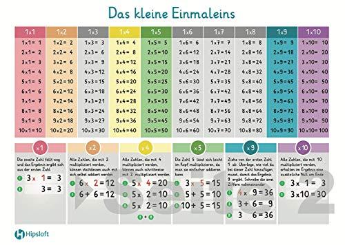 Rechnen lernen: Einmaleins spielerisch, kleines und großes 1x1, Zahlen üben als Tabelle und Rechenhilfe mit Tricks für Mathestars in der Grundschule - laminiert (DIN A4)