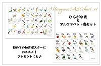 最初の知育ポスターに人気♪「あいうえお表」ひらがな表 &アルファベット(ABC) ポスターセット(室内用)A2サイズ ソノリテ