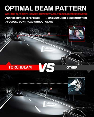 Torchbeam T2 9008 H13 LED Bulb