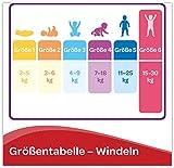 Huggies Windeln Ultra Comfort Baby Größe 6 Monatsbox, 1er Pack (1 x 102 Stück) - 6
