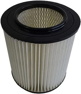Dirt Devil Vacuum Filters for Central Vacuum (Aftermarket Generic Part) Replaces 8106-01