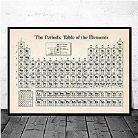 英語教育ポスター化学元素周期表教室学校研究室装飾印刷キャンバス絵画家庭用60x80cmフレームなし