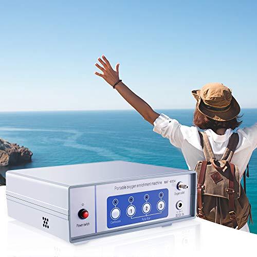 SEAAN Máquina de Oxígeno Portátil 1-3 L/min Concentrador de Oxígeno 2200 mAh Batería de Litio con Bolsa de Transporte