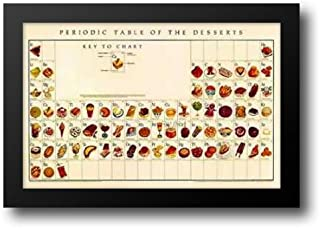 Best periodic table of desserts poster Reviews