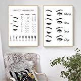 Lash Extensions Technician Guide Poster und Drucke Make-up