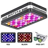 BESTVA Reflector Series 600W COB LED Grow Light Full Spectrum Grow Lamp for Hydroponic Indoor Plants Veg and Flower (2 Dim Infrared Rays)