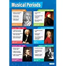 """Musical Periods   Music Posters   Laminated Gloss Paper Measuring 33"""" x 23.5""""   Music Charts for The Classroom   Education Charts by Daydream Education"""
