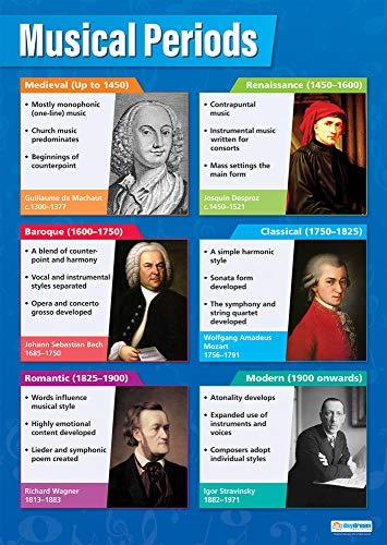 Musikalische Perioden | Musikposter | Glanzpapier mit den Maßen 850 mm x 594 mm (A1) | Musikkarten für das Klassenzimmer | Bildungstabelle von Daydream Education