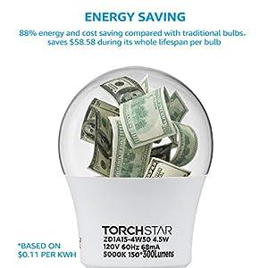 TORCHSTAR 4.5W A15 LED Light Bulb, 40W Equivalent Light Bulb, UL-listed, 400lm, E26/E27 Medium Base, 5000K Daylight, Omni-directional LED Light Bulb, Pack of 6