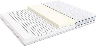 Marca Amazon -Alkove - Colchón de espuma viscoelástica con 7 zonas y funda extraíble Sanitized®, 180 x 200 cm