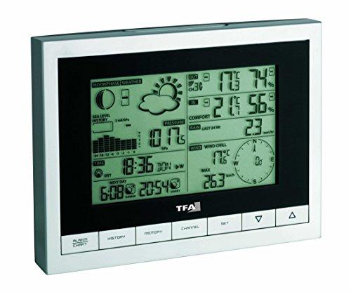TFA Dostmann Sinus Funk-Wetterstation, 35.1095, mit Wind-und Regenmesser, Wetterbeobachtung und Aufzeichnung, drei Außensender inklusive