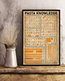 HolyShirts Pasta Knowledge Poster (24 inches x 36 inches)
