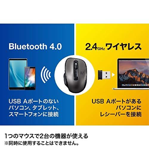 SANWASUPPLY(サンワサプライ)『ワイヤレスブルーLEDコンボマウス』