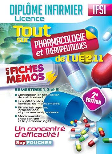 Ifsi Tout Sur Pharmacologie Et Therapeutiques De Lue 2 11 Diplome Infirmier