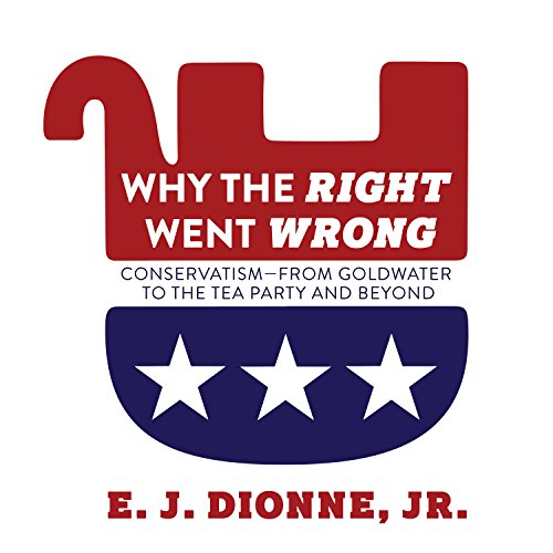 Why the Right Went Wrong audiobook cover art