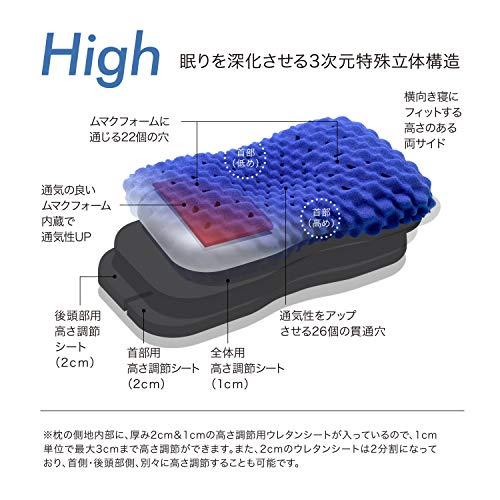 西川『エアー3Dピロー(High)』
