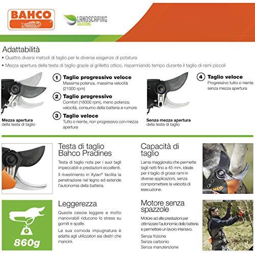 TIJERA ELÉCTRICA DE PODA BAHCO BCL22: Amazon.es: Jardín