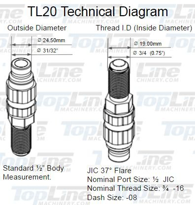 TL20#8 JIC Thread Bulkhead Flat Face Quick Connect Hydraulic Coupler Set Bobcat Skid Steer Mount Coupling with Dust Caps…