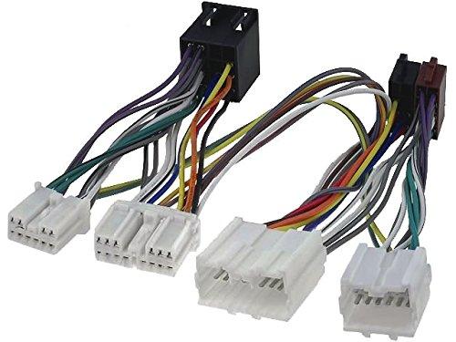 Câble adaptateur iSO pour parrot pour volvo s40 v40 s70 v70 850
