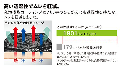 ショーワグローブ『S-TEX581』