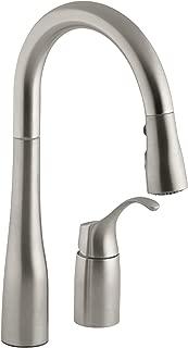 kohler faucets warranty information