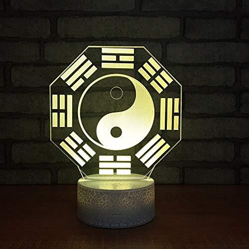jiushixw 3D acryl nachtlampje met afstandsbediening van kleur veranderende tafellamp Tai Chi Klatsch nachtscène afbeelding lamp witte jurk Tiffany-stijl tafellamp glitter