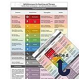 Gefühlskompass für Coaching und Therapie | Strukturiert und Übersichtlich | Gefühle finden und benennen - sich selbst und Andere verstehen (DIN-A4, laminiert) (Deutsch)