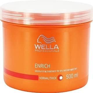 Wella Enrich Moisturizing Treatment for Coarse Hair 500ml/16.9oz, 16.9 Oz