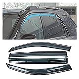Auto Autofenster Regenschutz Autofenster Sun Rain Shield Shelter Protector Cover Zubehör Für KIA...