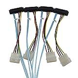 YIWENTEC Mini SAS Cable 4i SFF-8087 36 Pin a 4 SAS 29 Pin SFF-8482 SAS Cable de Datos 10gb...
