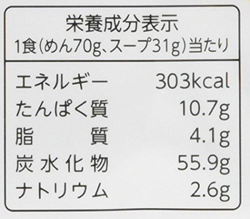 マツコの知らない世界の袋麺 インスタントラーメン紹介 33