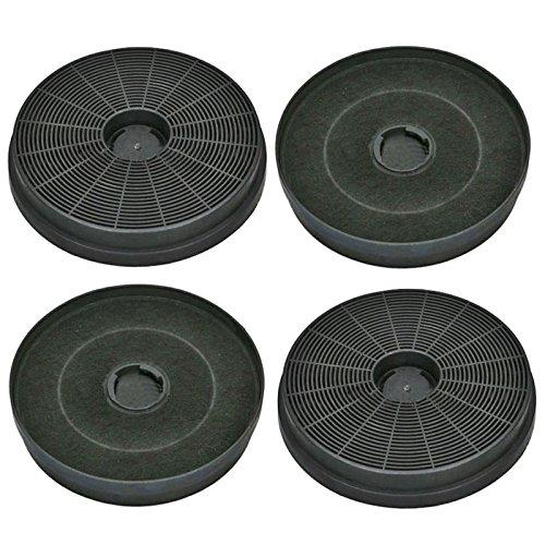 spares2go Active Carbon Vent Filter für Kaminöfen Dunstabzugshaube Extractor (4Stück)