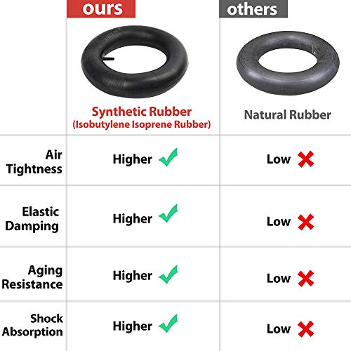 3.00/3.50-8 Inner Tube ( Pack of 2 ) for Wheelbarrow, Hand Truck, Lawn Mower, Yard Trailer, Dolly, Trolley, Wagon, Snow Blower, 3.25-8 4.00-8 Tire Tube Replacement, with TR-13 Straight Valve Stem