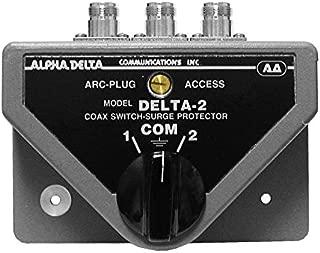 DELTA-2B-TNC 2-Position, TNC Con, 1.6Ghz