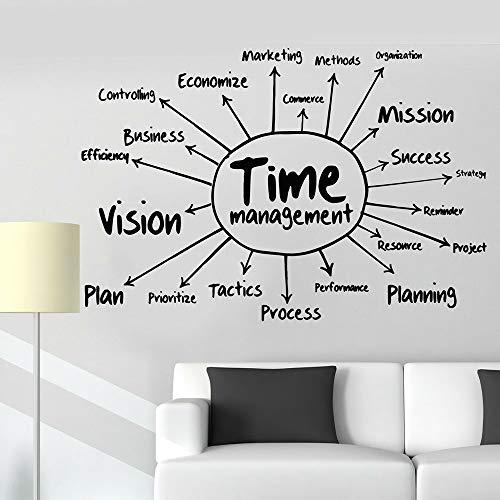 Calcomanía de pared de gestión del tiempo, pegatina de vinilo de palabra de éxito, decoración del hogar, Mural, pegatinas de pared A3 42x28cm