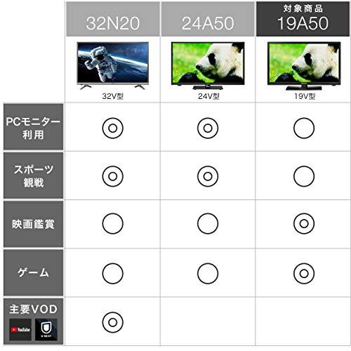 『ハイセンス 19V型 ハイビジョン 液晶テレビ 19A50 外付けHDD裏番組録画対応 VAパネル 3年保証』の2枚目の画像
