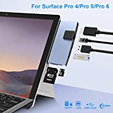 Dock para Surface Pro 4 5 6, Hub USB 3.0 Adaptador de Red con Mini DP a HDMI 4K, Puerto Ethernet, 2 Puertos USB 3.0, Combo Adaptador para Tarjetas de Memoria SD y Micro SD
