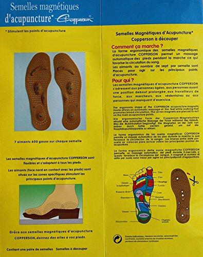 Original Wellness Akupressur Feet Magnetsohle Magnetische Einlegesohlen für Damen + Herren Energetix 4you 3009 Stimulations Noppen + 8 Magnete